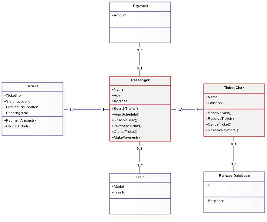 Class Diagram For Room Booking System